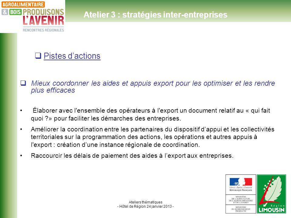 Ateliers thématiques - Hôtel de Région 24 janvier 2013 - Créer de nouveaux dispositifs/Remplacer des aides existantes Adapter les aides à l export qui ne bénéficient que marginalement aux IAA.