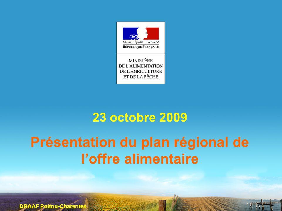 23 octobre 2009 Présentation du plan régional de loffre alimentaire DRAAF Poitou-Charentes