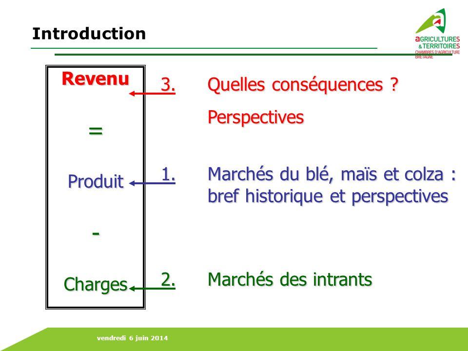 vendredi 6 juin 2014 Le marché français rejoint le marché mondial Cotation Blé depuis 1980 en euros courants (Source : la Dépêche commerciale)