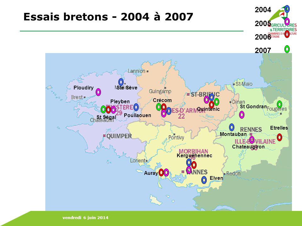 vendredi 6 juin 2014 Quelques éléments de synthèse pluriannuelle Sur 71 couples ( ITK2 / ITK3 ) Récoltes 2004 à 2007