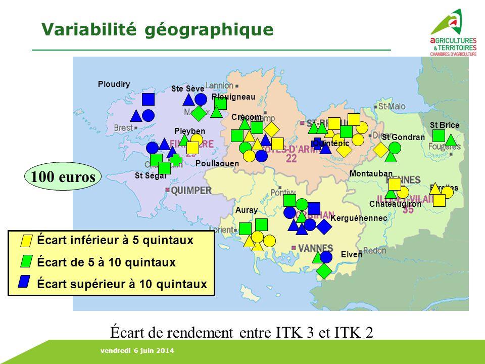 vendredi 6 juin 2014 En faveur de litinéraire raisonné En faveur de litinéraire bas niveau dintrants prix du blé à 100 / tonne Écart de marge brute entre ITK 3 et ITK 2 + 47 euros en faveur de lITK 3