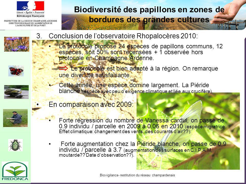 Biovigilance- restitution du réseau champardenais 3.Conclusion de lobservatoire Rhopalocères 2010: Le protocole propose 24 espèces de papillons communs, 12 espèces, soit 50% sont recensées + 1 observée hors protocole en Champagne Ardenne.