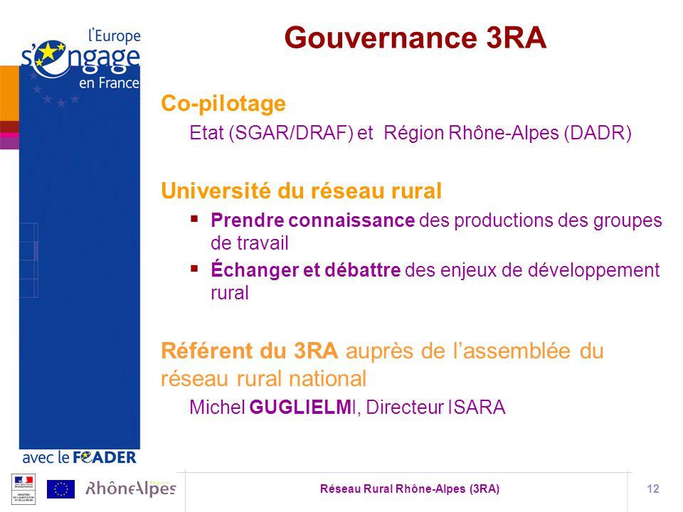 Réseau Rural Rhône-Alpes (3RA)12 Co-pilotage Etat (SGAR/DRAF) et Région Rhône-Alpes (DADR) Université du réseau rural Prendre connaissance des productions des groupes de travail Échanger et débattre des enjeux de développement rural Référent du 3RA auprès de lassemblée du réseau rural national Michel GUGLIELMI, Directeur ISARA Gouvernance 3RA
