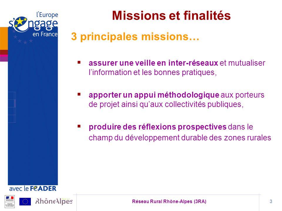 Réseau Rural Rhône-Alpes (3RA)3 3 principales missions… assurer une veille en inter-réseaux et mutualiser linformation et les bonnes pratiques, apporter un appui méthodologique aux porteurs de projet ainsi quaux collectivités publiques, produire des réflexions prospectives dans le champ du développement durable des zones rurales Missions et finalités