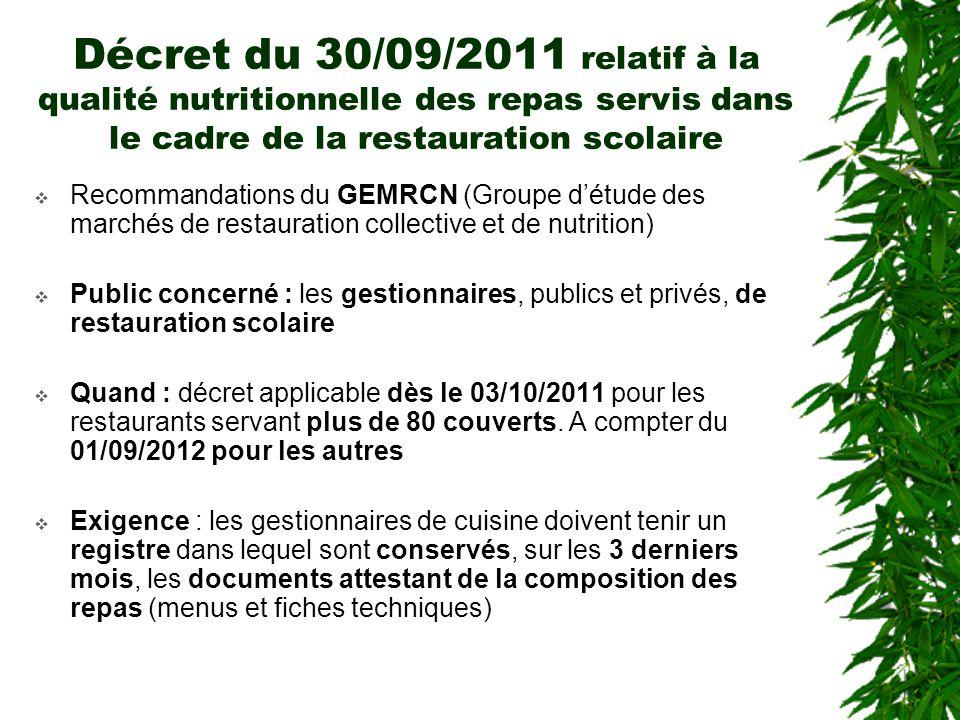 Décret du 30/09/2011 relatif à la qualité nutritionnelle des repas servis dans le cadre de la restauration scolaire Recommandations du GEMRCN (Groupe