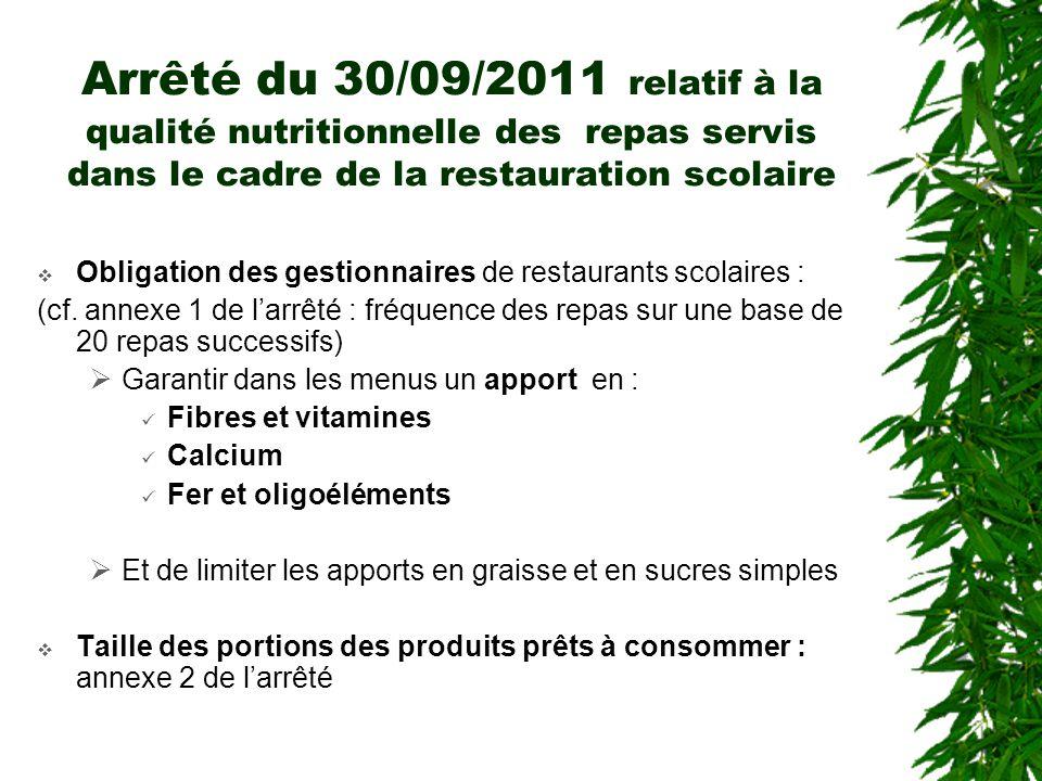 Arrêté du 30/09/2011 relatif à la qualité nutritionnelle des repas servis dans le cadre de la restauration scolaire Obligation des gestionnaires de restaurants scolaires : (cf.