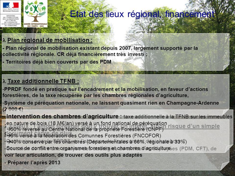 Etat des lieux régional, financement Plan régional de mobilisation : - Plan régional de mobilisation existant depuis 2007, largement supporté par la c