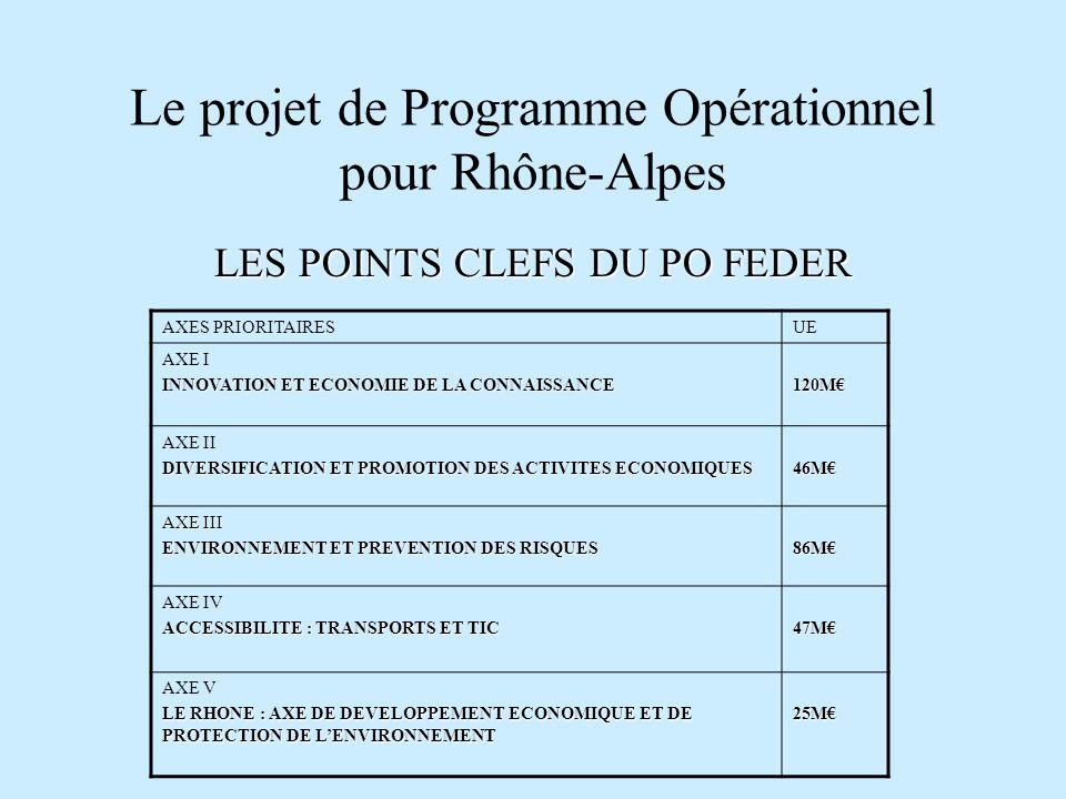 Le projet de Programme Opérationnel pour Rhône-Alpes LES POINTS CLEFS DU PO FEDER AXES PRIORITAIRESUE AXE I INNOVATION ET ECONOMIE DE LA CONNAISSANCE