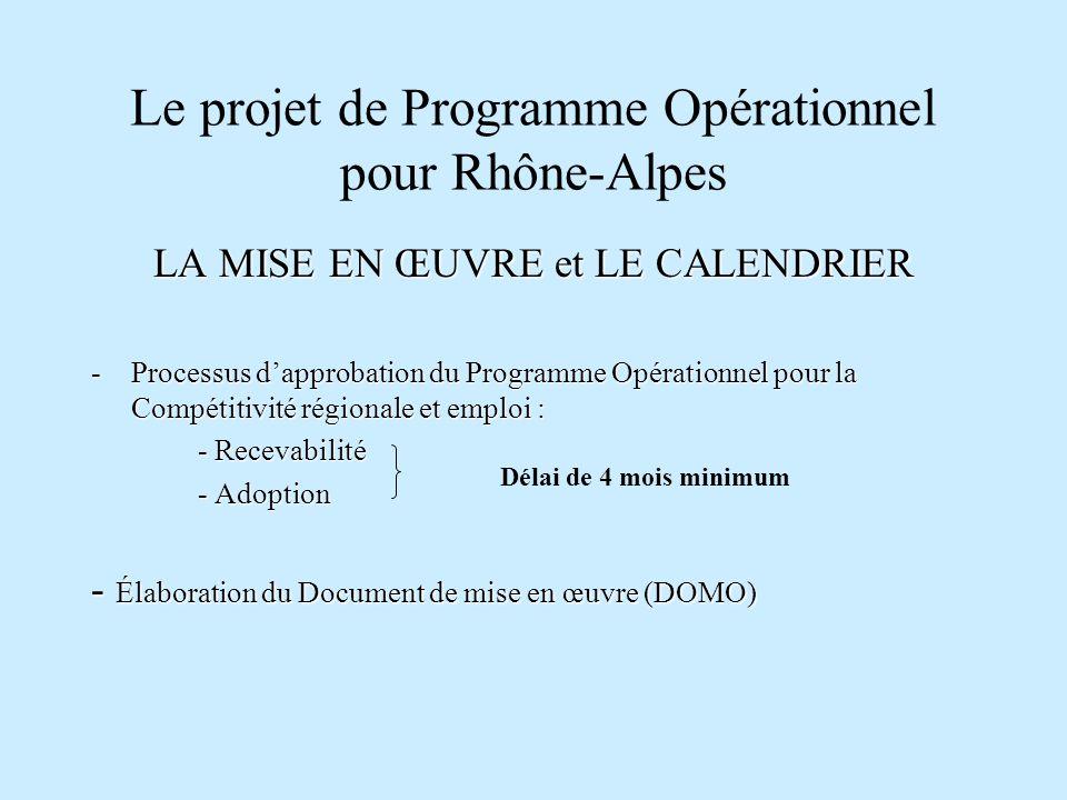 Le projet de Programme Opérationnel pour Rhône-Alpes LA MISE EN ŒUVRE et LE CALENDRIER -Processus dapprobation du Programme Opérationnel pour la Compé