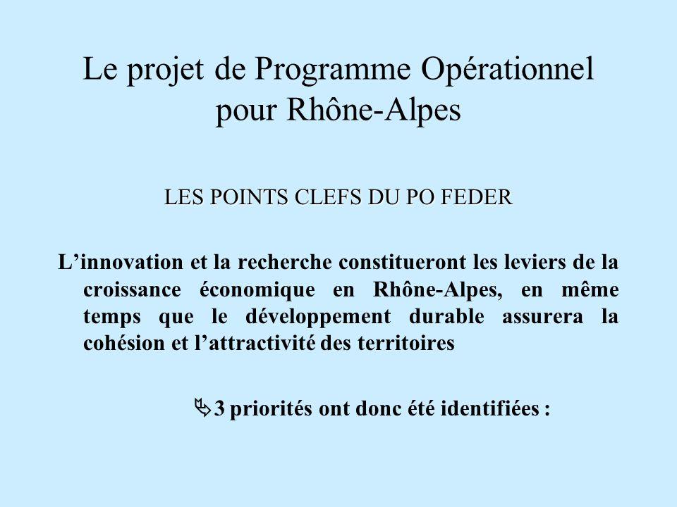 Le projet de Programme Opérationnel pour Rhône-Alpes LES POINTS CLEFS DU PO FEDER - PRIORITE I Améliorer léconomie de la connaissance et de linnovation pour accroître son rayonnement aux niveaux européens et international - PRIORITE II Assurer le développement durable de tous les territoires en misant sur leurs potentiels pour renforcer leur attractivité - PRIORITE III Mettre en œuvre un véritable plan de développement durable pour le fleuve Rhône et ses affluents ces priorités se déclinent en axes opérationnels