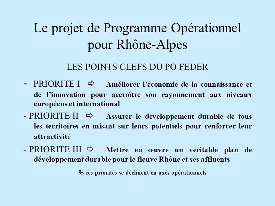 Le projet de Programme Opérationnel pour Rhône-Alpes LES POINTS CLEFS DU PO FEDER PRIORITE I : AXE I : Innovation et économie de la connaissance Lobjectif est de créer et de maintenir de lemploi par le développement économique fondé sur linnovation prise dans son acception la plus large