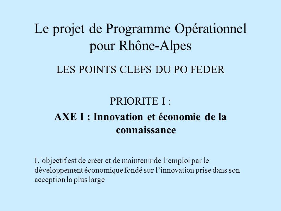 Le projet de Programme Opérationnel pour Rhône-Alpes LES POINTS CLEFS DU PO FEDER PRIORITE I : AXE I : Innovation et économie de la connaissance Lobje
