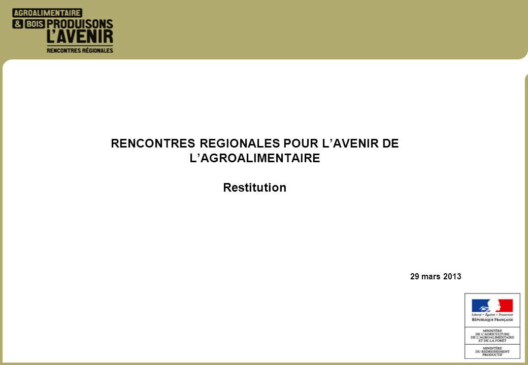 RENCONTRES REGIONALES POUR LAVENIR DE LAGROALIMENTAIRE Restitution 29 mars 2013