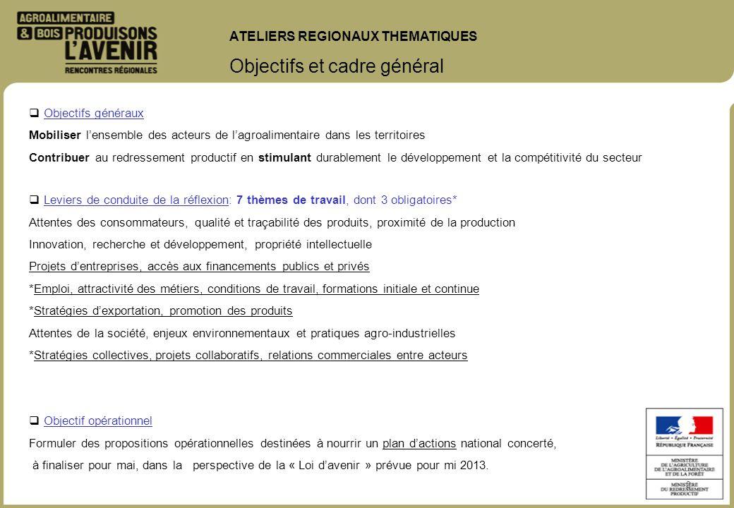 Constitution des ateliers thématiques Comité de rédaction DRAAF, DIRECCTE, REGION, AGROSPHERES Membres B.