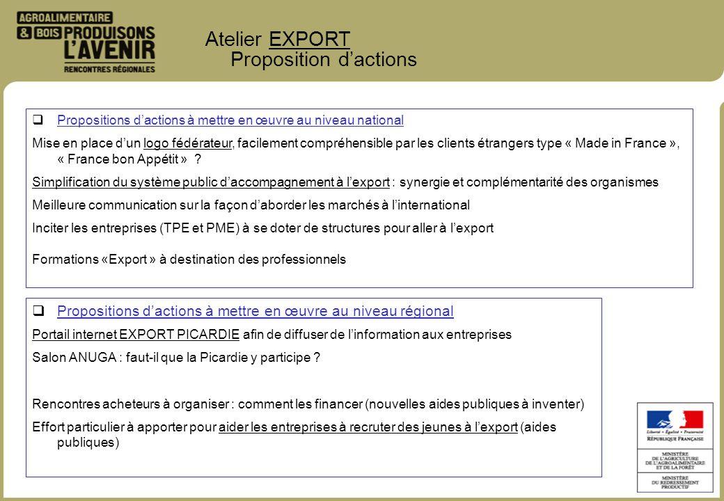 Atelier EXPORT Proposition dactions Propositions dactions à mettre en œuvre au niveau régional Portail internet EXPORT PICARDIE afin de diffuser de linformation aux entreprises Salon ANUGA : faut-il que la Picardie y participe .
