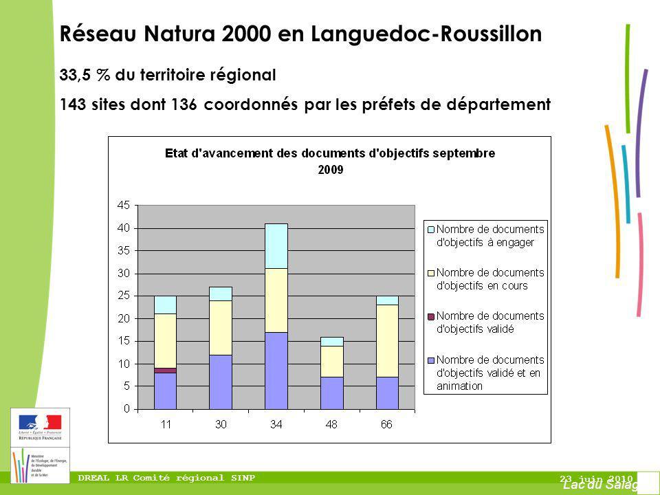 DREAL LR Comité régional SINP 23 juin 2010 Réseau Natura 2000 en Languedoc-Roussillon Lac du Salagou 33,5 % du territoire régional 143 sites dont 136