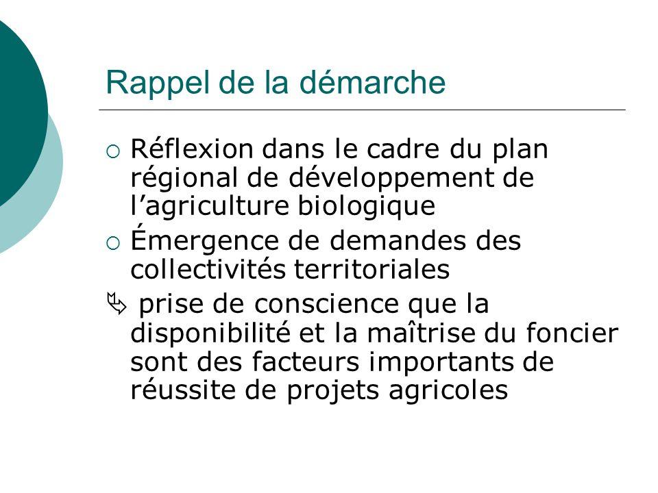 Rappel de la démarche Réflexion dans le cadre du plan régional de développement de lagriculture biologique Émergence de demandes des collectivités territoriales prise de conscience que la disponibilité et la maîtrise du foncier sont des facteurs importants de réussite de projets agricoles