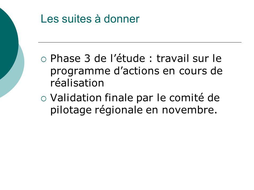 Les suites à donner Phase 3 de létude : travail sur le programme dactions en cours de réalisation Validation finale par le comité de pilotage régionale en novembre.