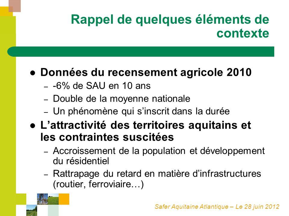 Safer Aquitaine Atlantique – Le 28 juin 2012 Rappel de quelques éléments de contexte Données du recensement agricole 2010 – -6% de SAU en 10 ans – Dou