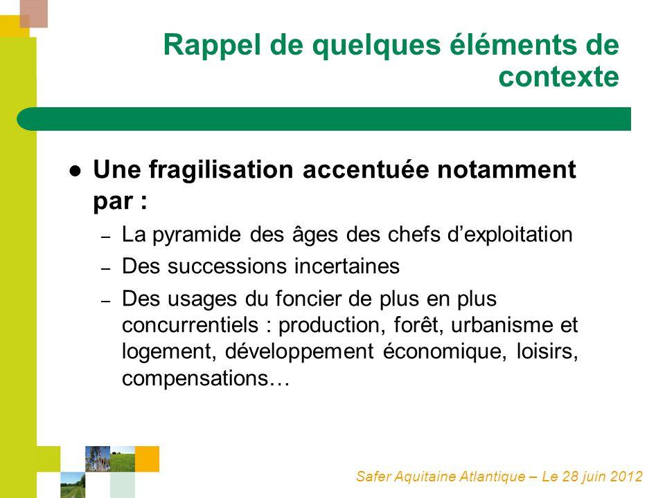Safer Aquitaine Atlantique – Le 28 juin 2012 Rappel de quelques éléments de contexte Une fragilisation accentuée notamment par : – La pyramide des âge