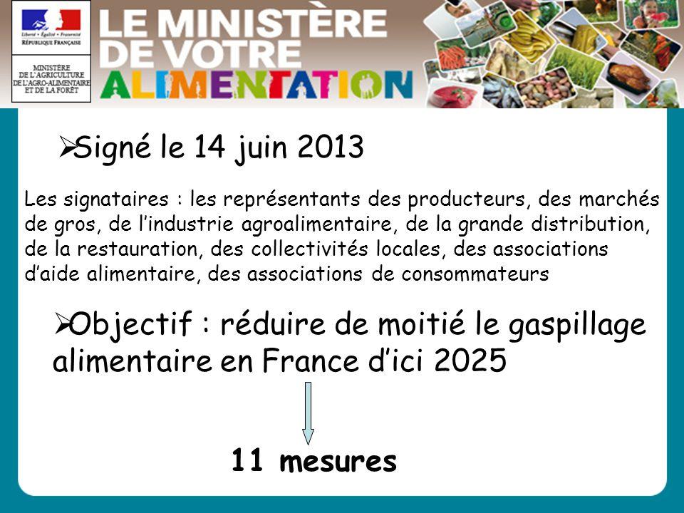 Signé le 14 juin 2013 Objectif : réduire de moitié le gaspillage alimentaire en France dici 2025 11 mesures Les signataires : les représentants des producteurs, des marchés de gros, de lindustrie agroalimentaire, de la grande distribution, de la restauration, des collectivités locales, des associations daide alimentaire, des associations de consommateurs