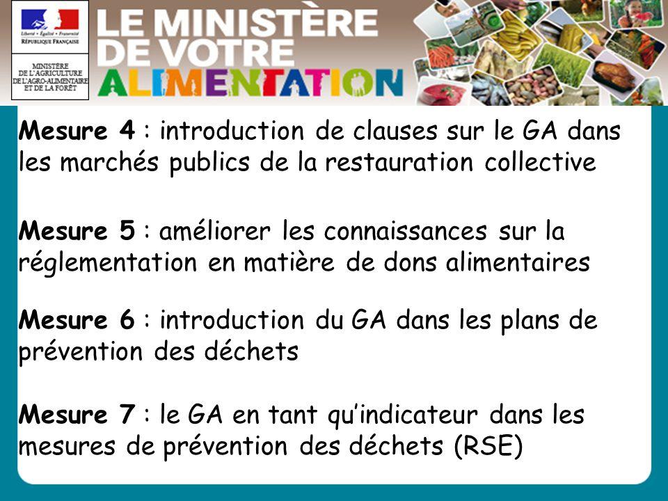 OBJECTIFS Mesure 4 : introduction de clauses sur le GA dans les marchés publics de la restauration collective Mesure 5 : améliorer les connaissances sur la réglementation en matière de dons alimentaires Mesure 6 : introduction du GA dans les plans de prévention des déchets Mesure 7 : le GA en tant quindicateur dans les mesures de prévention des déchets (RSE)