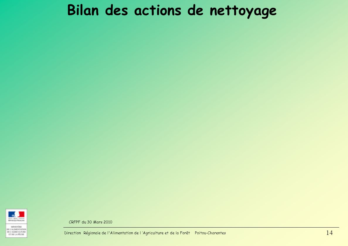 Direction Régionale de l'Alimentation de l Agriculture et de la Forêt Poitou-Charentes CRFPF du 30 Mars 2010 14 Bilan des actions de nettoyage