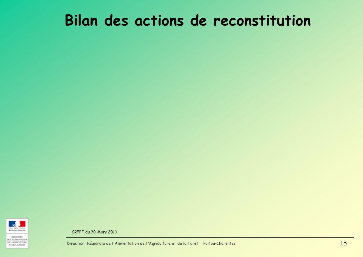 Direction Régionale de l Alimentation de l Agriculture et de la Forêt Poitou-Charentes CRFPF du 30 Mars 2010 15 Bilan des actions de reconstitution