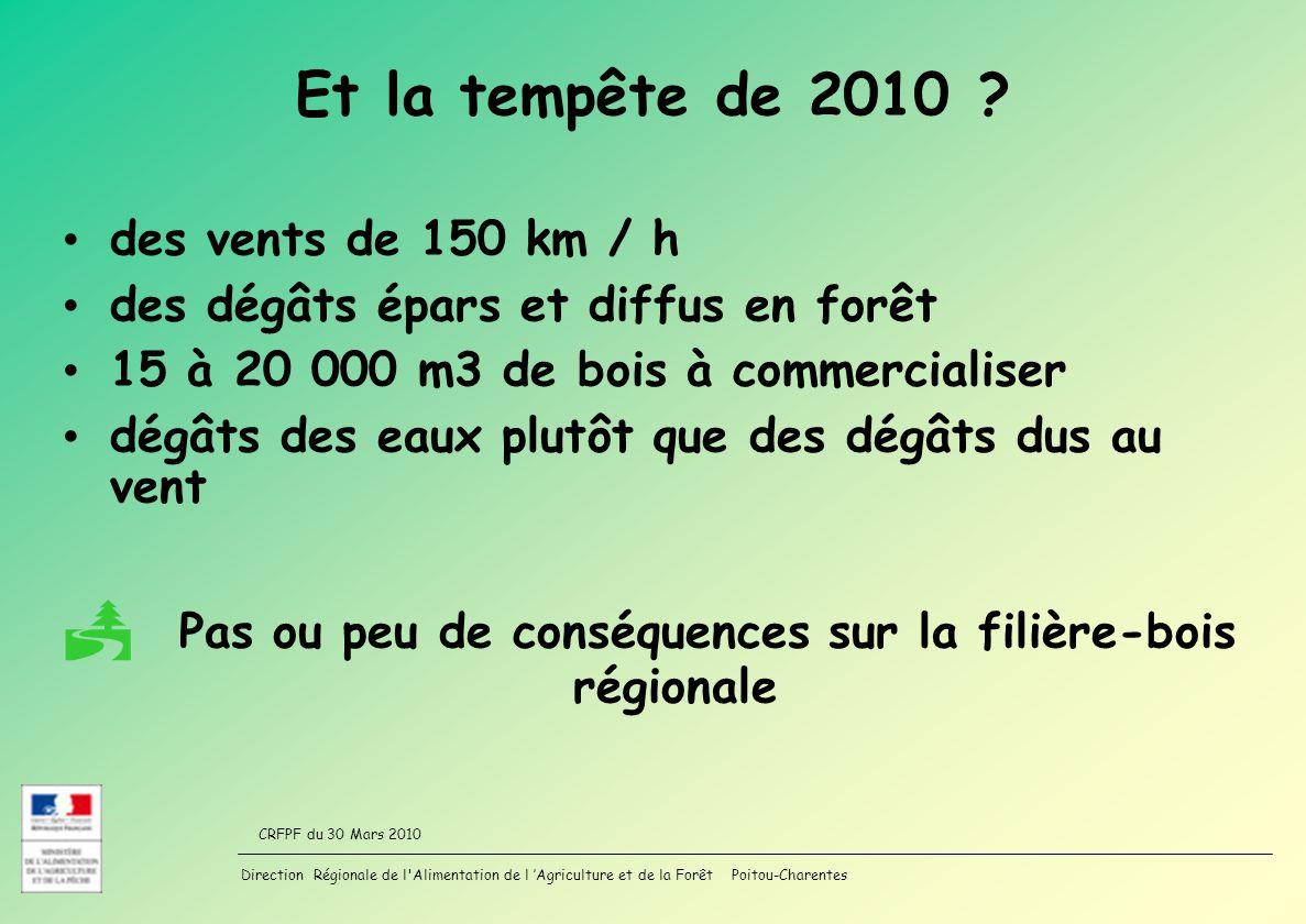Direction Régionale de l'Alimentation de l Agriculture et de la Forêt Poitou-Charentes CRFPF du 30 Mars 2010 Et la tempête de 2010 ? des vents de 150