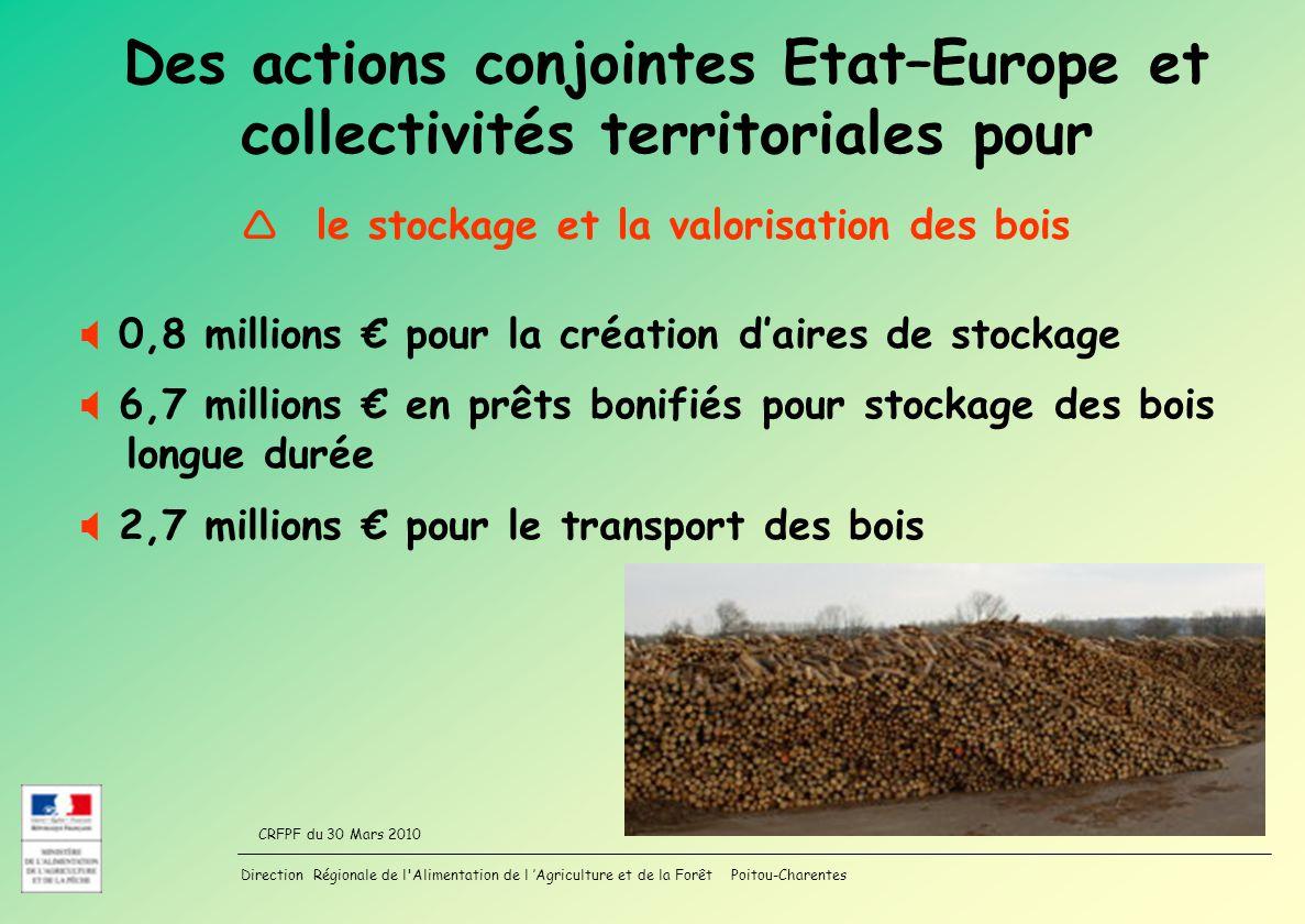 Direction Régionale de l'Alimentation de l Agriculture et de la Forêt Poitou-Charentes CRFPF du 30 Mars 2010 Des actions conjointes Etat–Europe et col