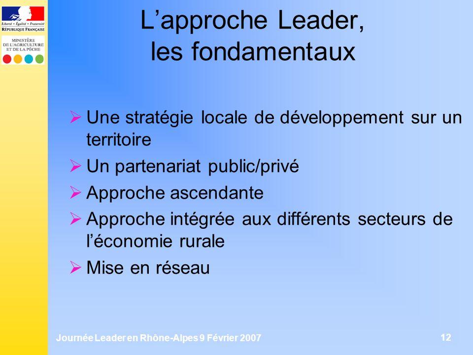Journée Leader en Rhône-Alpes 9 Février 2007 12 Lapproche Leader, les fondamentaux Une stratégie locale de développement sur un territoire Un partenariat public/privé Approche ascendante Approche intégrée aux différents secteurs de léconomie rurale Mise en réseau