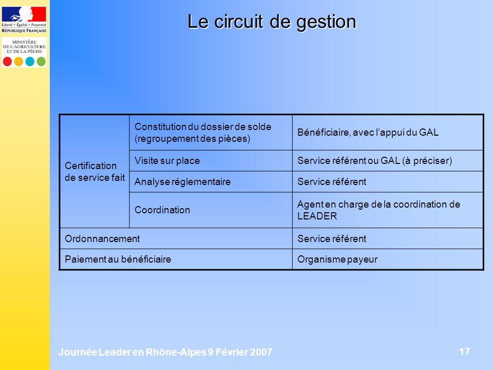 Journée Leader en Rhône-Alpes 9 Février 2007 17 Le circuit de gestion Certification de service fait Constitution du dossier de solde (regroupement des