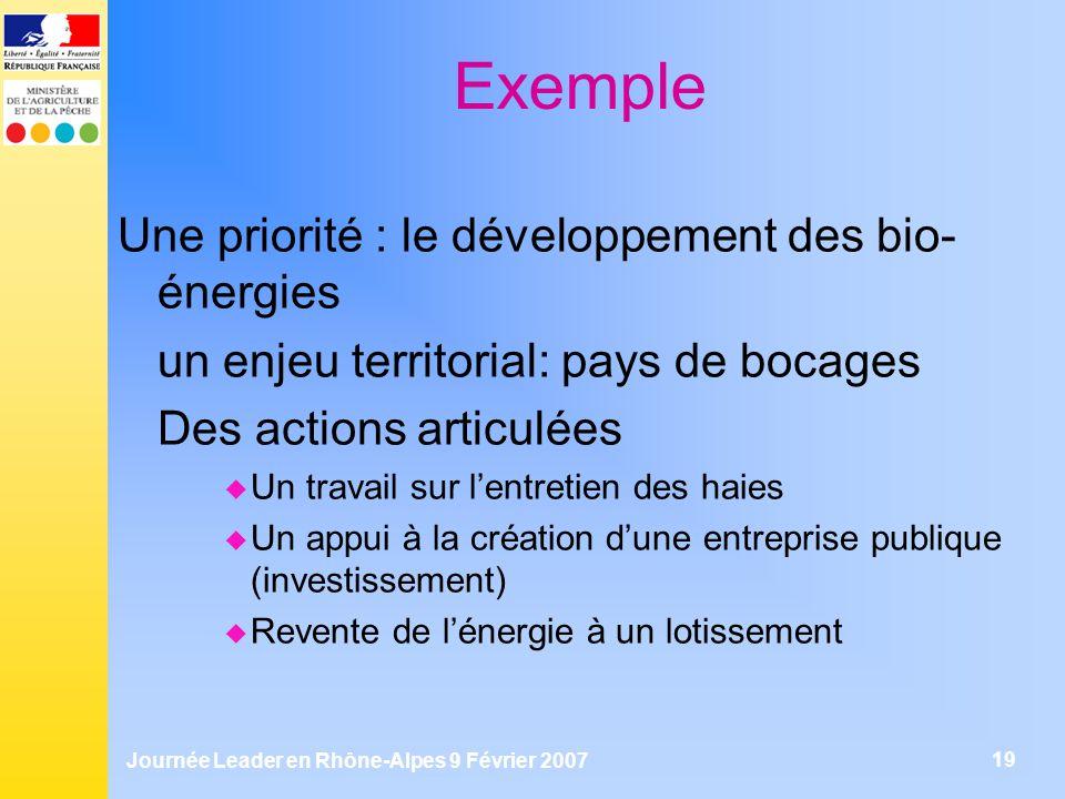 Journée Leader en Rhône-Alpes 9 Février 2007 19 Exemple Une priorité : le développement des bio- énergies un enjeu territorial: pays de bocages Des ac