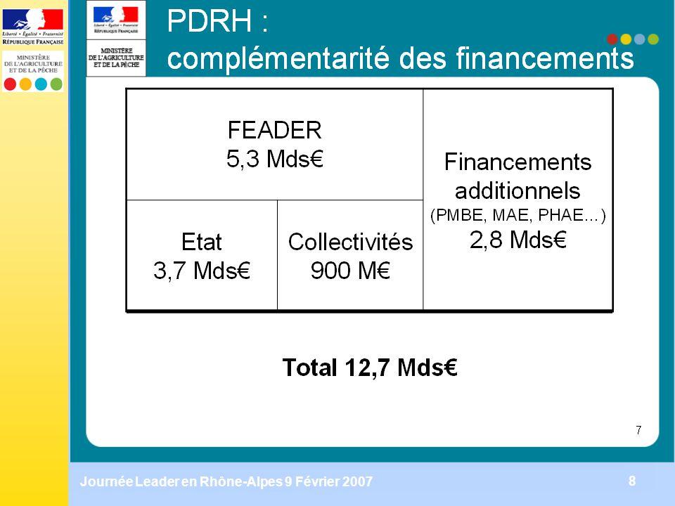 Journée Leader en Rhône-Alpes 9 Février 2007 8