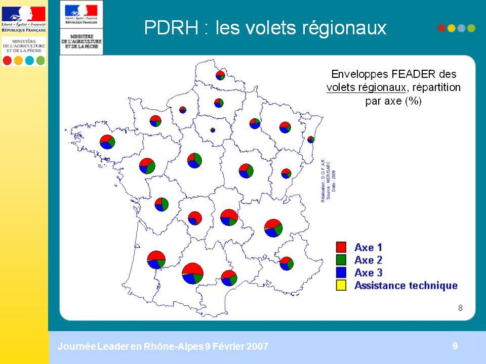 Journée Leader en Rhône-Alpes 9 Février 2007 20 Les modalités de lappel à projets lancé dés lapprobation du PDRH organisé en une ou deux fois