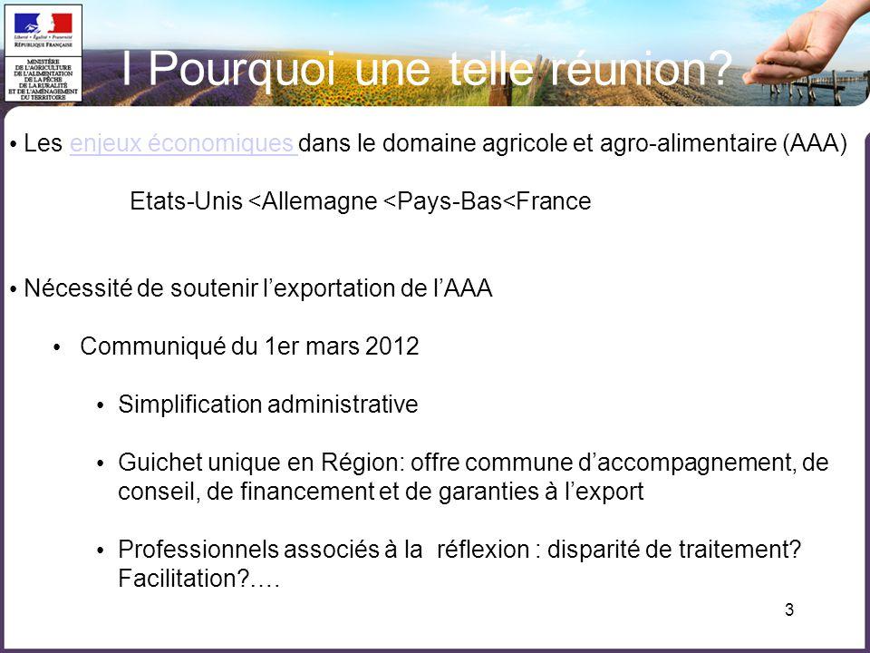 3 I Pourquoi une telle réunion? Les enjeux économiques dans le domaine agricole et agro-alimentaire (AAA)enjeux économiques Etats-Unis <Allemagne <Pay