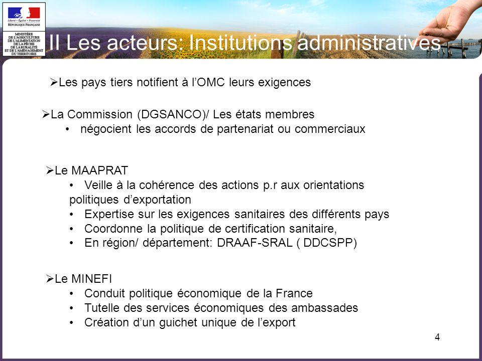 4 II Les acteurs: Institutions administratives La Commission (DGSANCO)/ Les états membres négocient les accords de partenariat ou commerciaux Le MAAPRAT Veille à la cohérence des actions p.r aux orientations politiques dexportation Expertise sur les exigences sanitaires des différents pays Coordonne la politique de certification sanitaire, En région/ département: DRAAF-SRAL ( DDCSPP) Les pays tiers notifient à lOMC leurs exigences Le MINEFI Conduit politique économique de la France Tutelle des services économiques des ambassades Création dun guichet unique de lexport