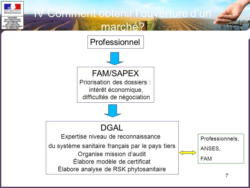 7 IV Comment obtenir louverture dun marché? Professionnel FAM/SAPEX Priorisation des dossiers : intérêt économique, difficultés de négociation DGAL Ex