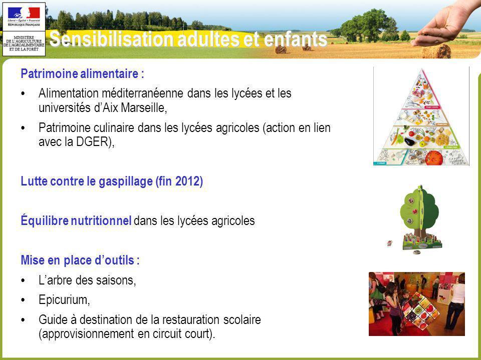 Sensibilisation adultes et enfants Patrimoine alimentaire : Alimentation méditerranéenne dans les lycées et les universités dAix Marseille, Patrimoine