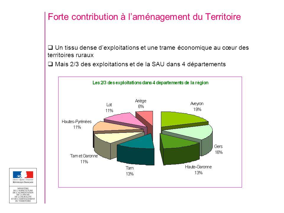 Forte contribution à laménagement du Territoire Un tissu dense dexploitations et une trame économique au cœur des territoires ruraux Mais 2/3 des exploitations et de la SAU dans 4 départements