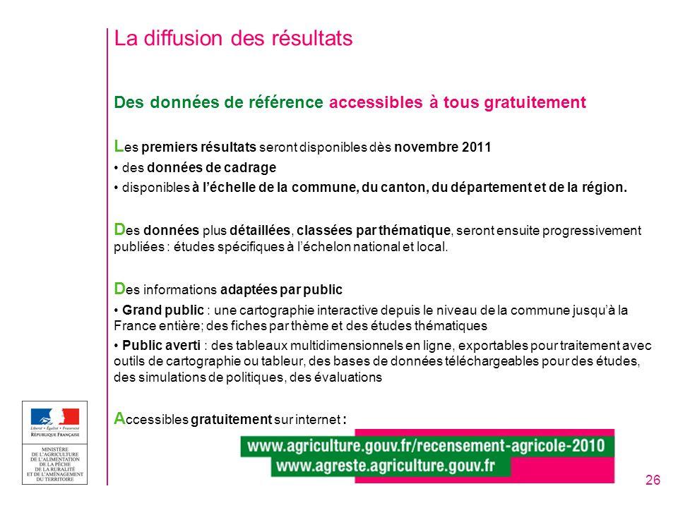 La diffusion des résultats Des données de référence accessibles à tous gratuitement L es premiers résultats seront disponibles dès novembre 2011 des données de cadrage disponibles à léchelle de la commune, du canton, du département et de la région.
