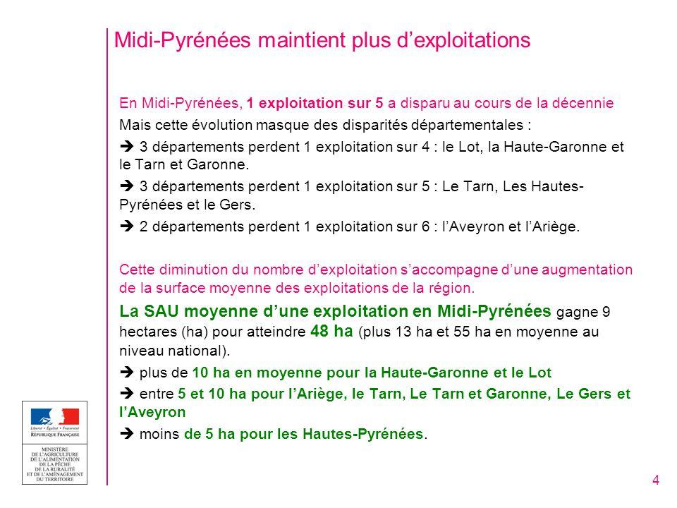 Midi-Pyrénées maintient plus dexploitations En Midi-Pyrénées, 1 exploitation sur 5 a disparu au cours de la décennie Mais cette évolution masque des d
