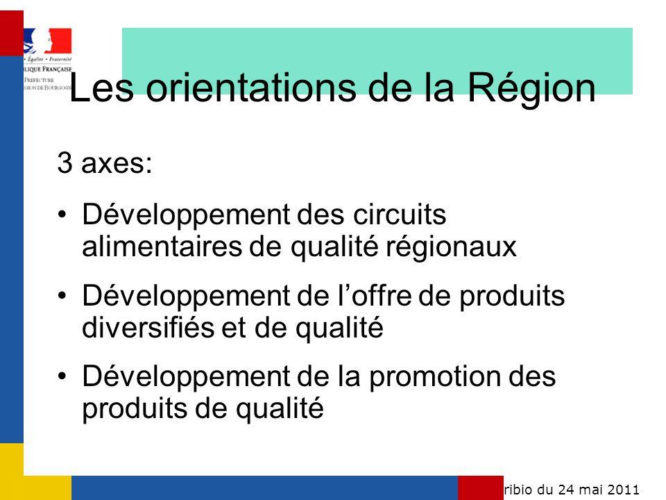 Conférence régionale agribio du 24 mai 2011Bourgogne Les orientations de la Région 3 axes: Développement des circuits alimentaires de qualité régionau