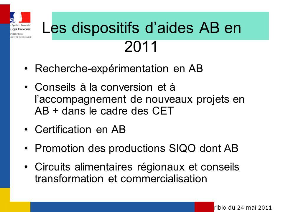 Conférence régionale agribio du 24 mai 2011Bourgogne Les dispositifs daides AB en 2011 Recherche-expérimentation en AB Conseils à la conversion et à l