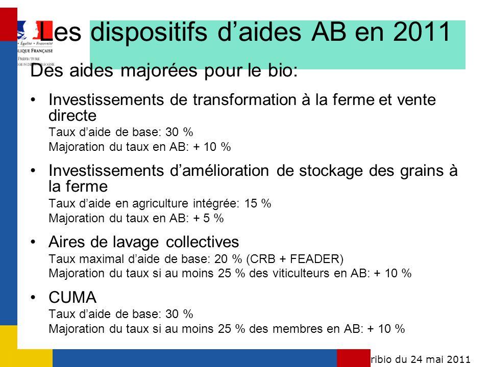 Conférence régionale agribio du 24 mai 2011Bourgogne Les dispositifs daides AB en 2011 Des aides majorées pour le bio: Investissements de transformati