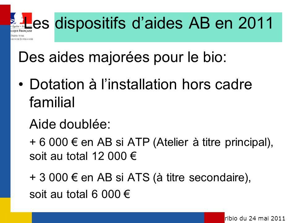 Conférence régionale agribio du 24 mai 2011Bourgogne Les dispositifs daides AB en 2011 Des aides majorées pour le bio: Dotation à linstallation hors c