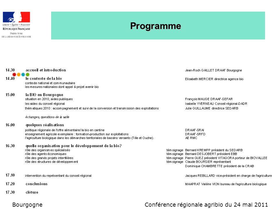 Conférence régionale agribio du 24 mai 2011Bourgogne Programme