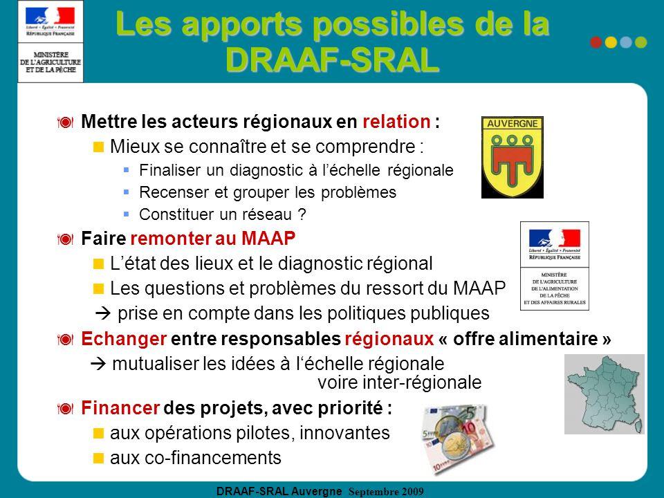 DRAAF-SRAL Auvergne Septembre 2009 Les apports possibles de la DRAAF-SRAL Mettre les acteurs régionaux en relation : Mieux se connaître et se comprendre : Finaliser un diagnostic à léchelle régionale Recenser et grouper les problèmes Constituer un réseau .
