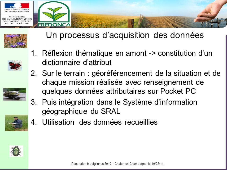 Restitution biovigilance 2010 – Chalon-en-Champagne le 10/02/11 Technologie GPS et Photographie numérique au service de la Biovigilance Chalon-en-Cham