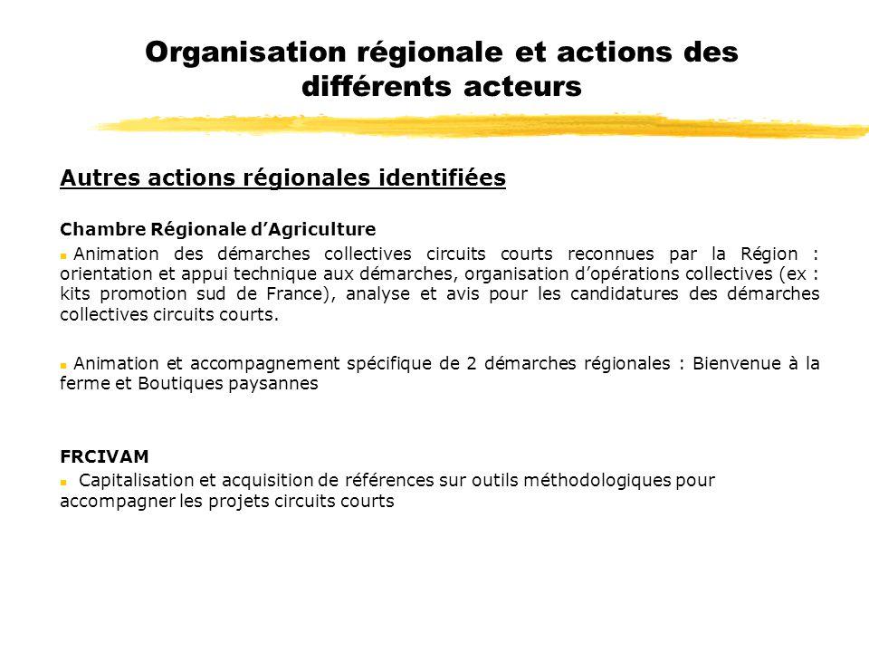 Organisation régionale et actions des différents acteurs Autres actions régionales identifiées Chambre Régionale dAgriculture n Animation des démarche